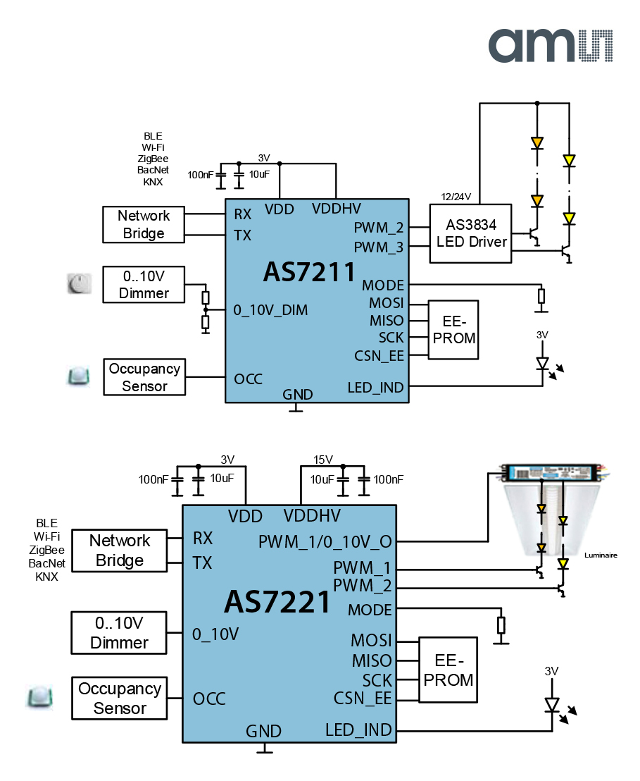 AS7221 CCT Tuning Smart Lighting Manager | PMT | Precision ...