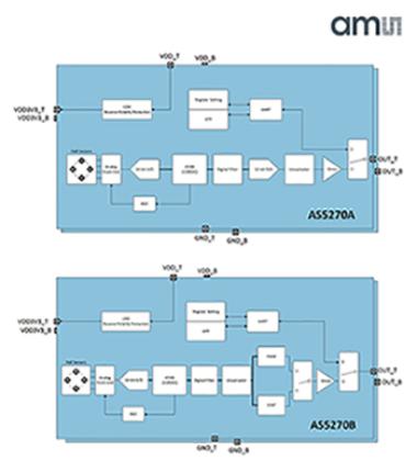 AS5270-Blockdiagram-thumb.jpg